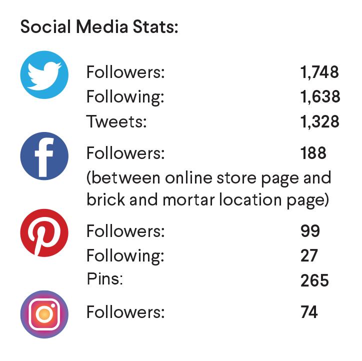 DigitalCase.Stats