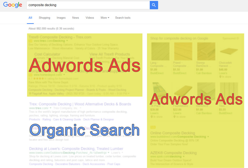 Getting-Started-with-adwords-main-image