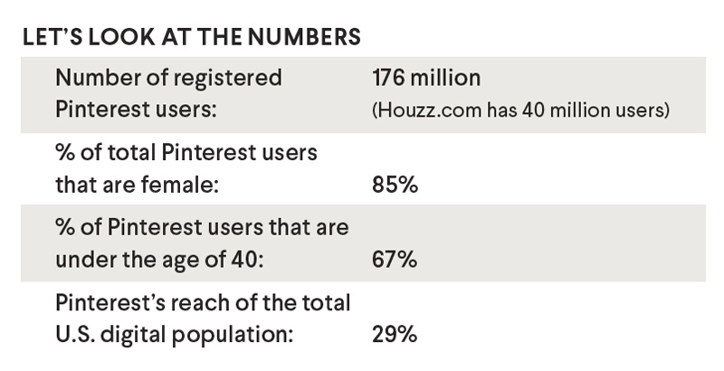 Pinterest---lets-look-at-the-numbers