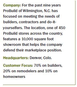 Probuild Showroom Strategies