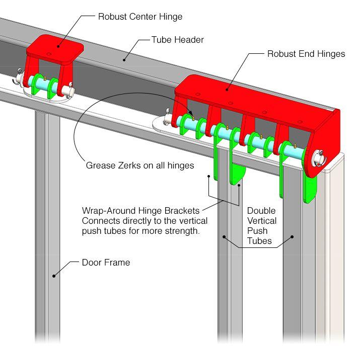 Schweiss Doors engineers easy-to-grease wrap-around hinge