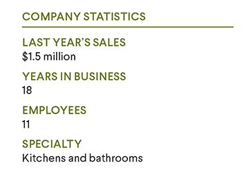 Acclaim company statistics