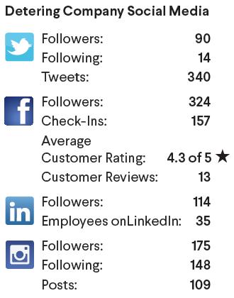 Detering Social Media