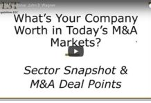 todays m&a markets