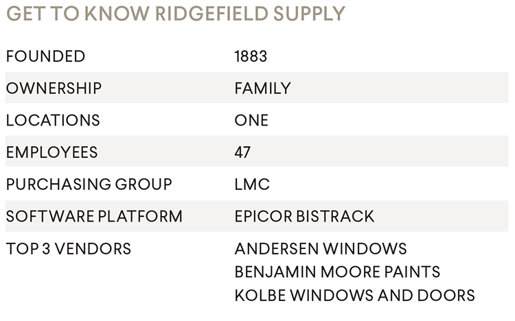 Get to know Ridgefield Supply