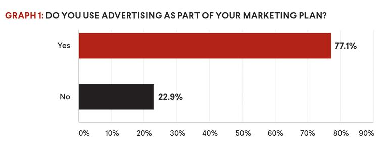 advertising graph 1
